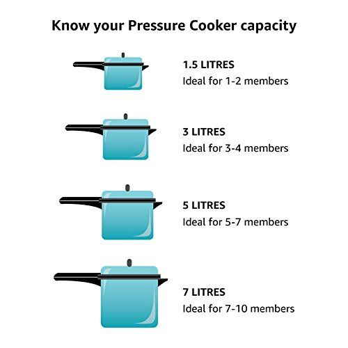 Prestige Pressure Cooker 10 L